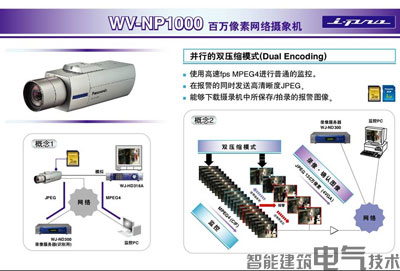 医院闭路电视监控系统-智能建筑电气技术
