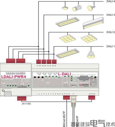 delta智能照明控制系统的应用